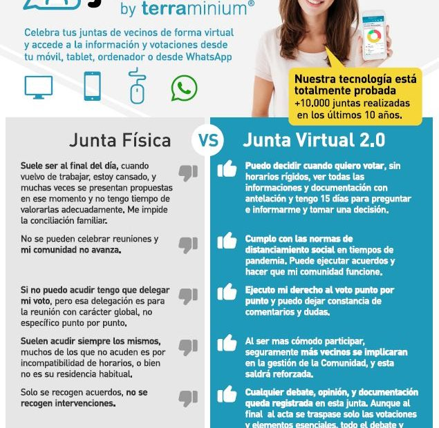 Junta virtual