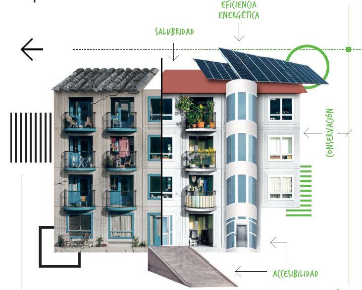 Ayudas a Comunidades de Propietarios Madrid 2020